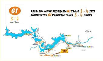 Nationalpark Plitvicer Seen - Wanderroute G1