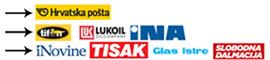 Kiosks Kroatien