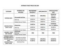 Nationalpark Krka - Eintrittspreise